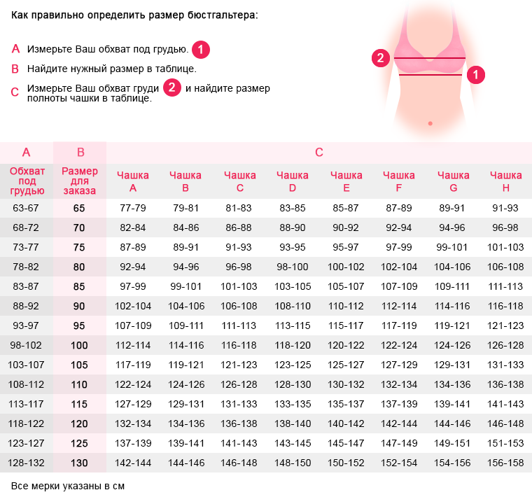 16b699f1172 Размеры женского белья по ГОСТ