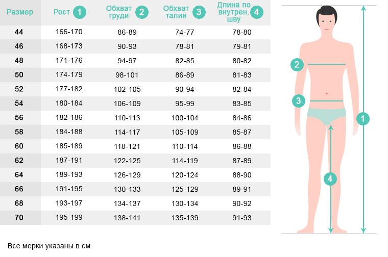 Таблица одежды керри